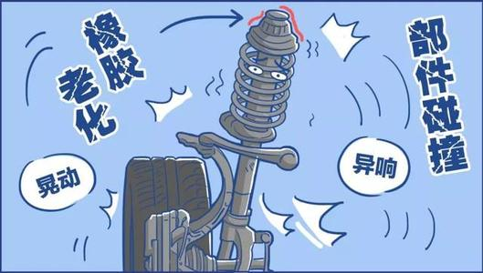 扫地车减震器如何检查?清晨雨带您了解下!
